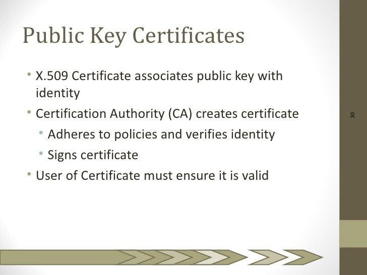 Public Key Certificates• X.509 Certificate associates public key with  identity• Certification Authority (CA) creates cert...