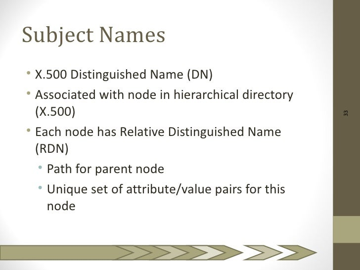 Subject Names• X.500 Distinguished Name (DN)• Associated with node in hierarchical directory  (X.500)                     ...