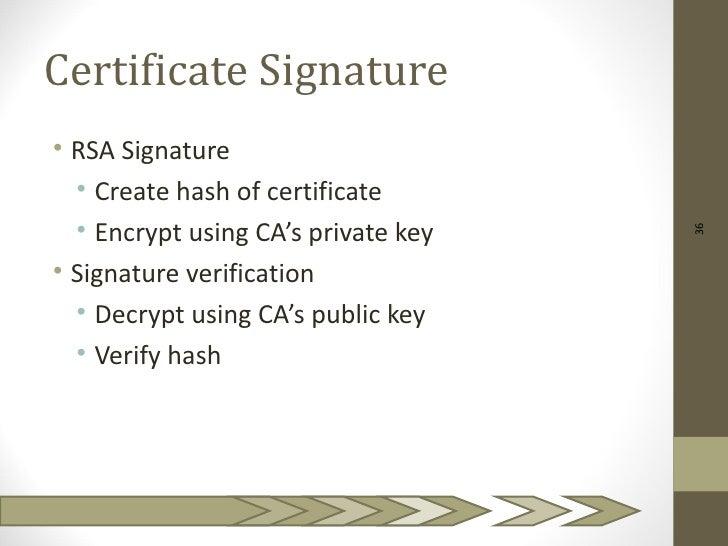 Certificate Signature• RSA Signature  • Create hash of certificate  • Encrypt using CA's private key                      ...