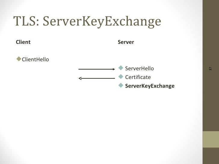 TLS: ServerKeyExchangeClient         ServerClientHello                ServerHello                                     37...