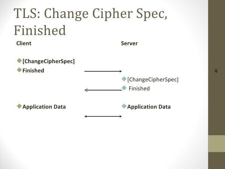 TLS: Change Cipher Spec,FinishedClient                Server[ChangeCipherSpec]Finished                                  ...