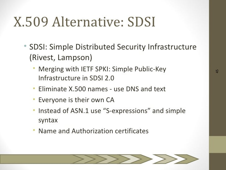 X.509 Alternative: SDSI • SDSI: Simple Distributed Security Infrastructure   (Rivest, Lampson)   • Merging with IETF SPKI:...