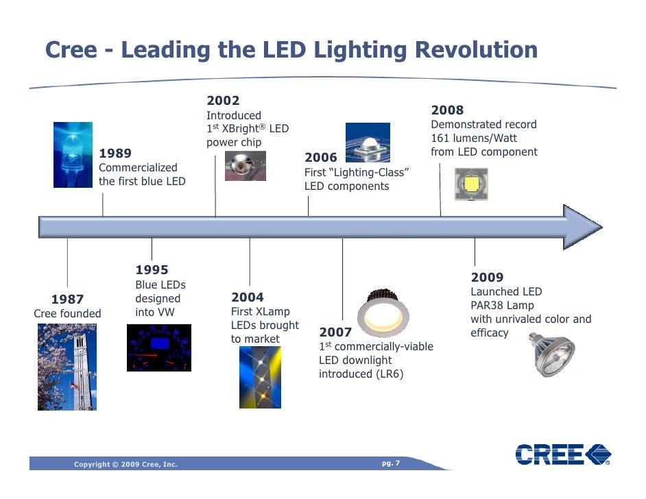 2004 mazda rx 8 wiring diagram manual original rx8