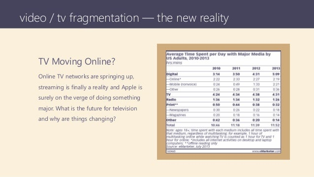 TV Moving Online? Online TV networks are springing up, streaming is finally a reality and Apple is surely on the verge of ...