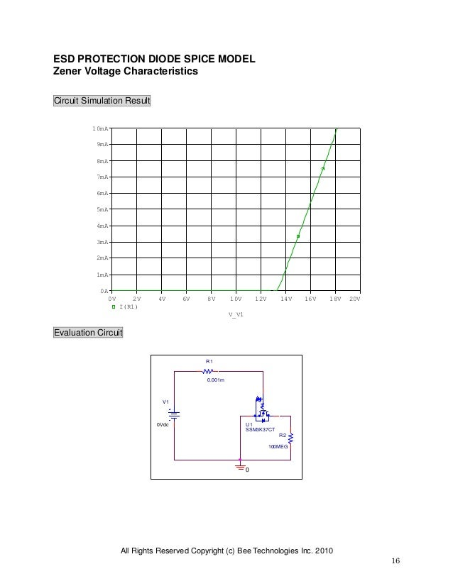 spice model of ssm3k37ct  professional bdp model  in spice