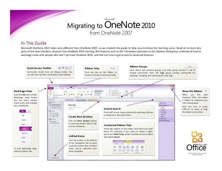 Download microsoft office onenote 2007 full version youtube.