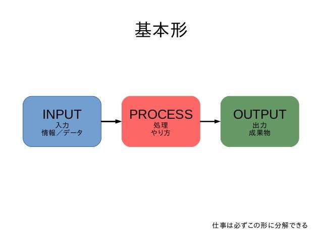 仕事の捉え方の話 #ssmjp Slide 3