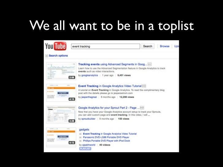 Viral Marketing Mechanics - February 2012