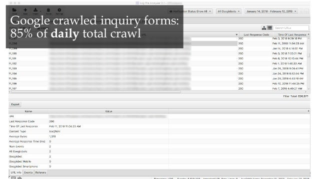 Google crawled inquiry forms: 85% of daily total crawl