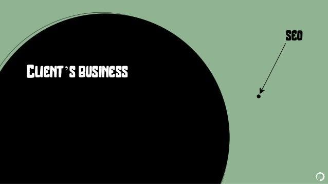 @portentint seo Client's business
