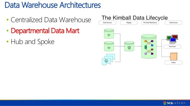 building data warehouse in sql server. Black Bedroom Furniture Sets. Home Design Ideas