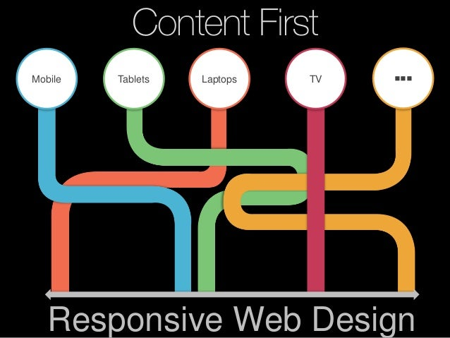 Content First Mobile Tablets Laptops TV  Responsive Web Design