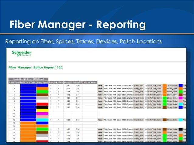 Management Of Fiber Optics For Utilities