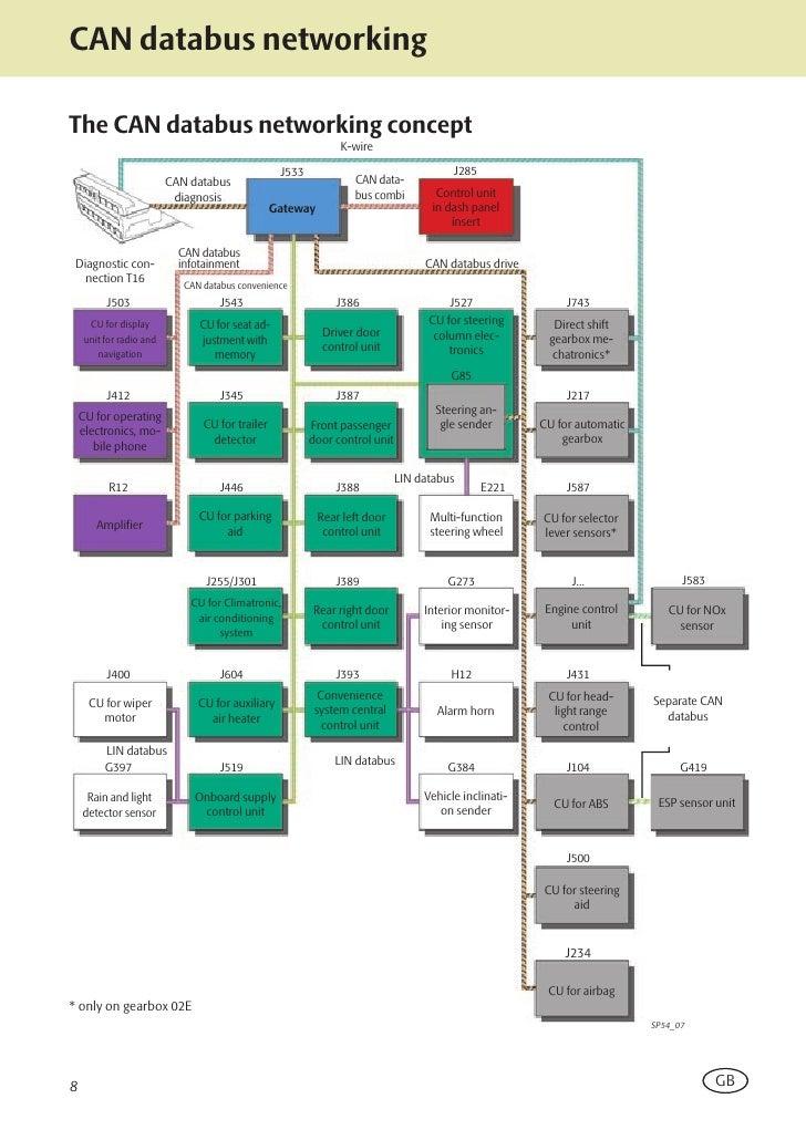 Flygt Pump Wiring Diagrams likewise Handler Heat Pump Diagram likewise American Standard Gas Furnace Wiring Diagrams Diagram For Trane Partial 023     Wiring Diagram further 543808 Wiring Honeywell Thermostat in addition Circuit Board Pcbfm103s Pcbfm131s Goodmanamana. on amana heat pump wiring diagram