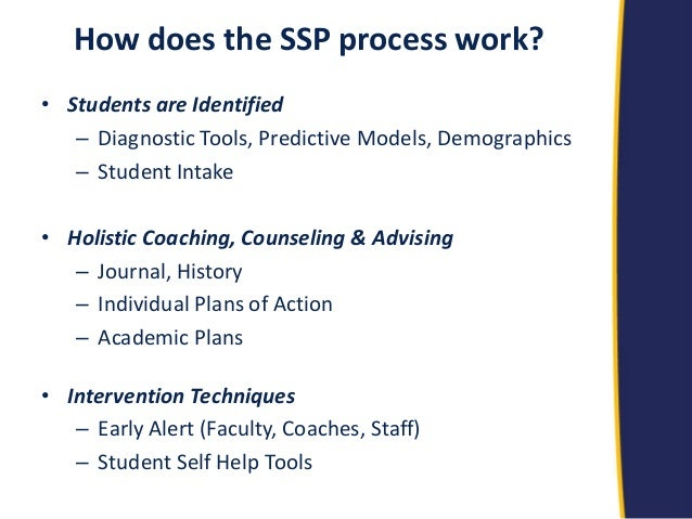 Plans Of Action For Students 4