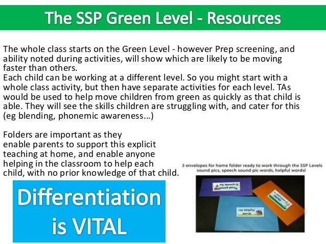 The whole class starts on the Green Level - however Prep screening, andability noted during activities, will show which ar...