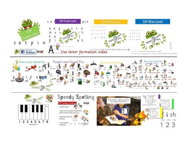 SSP Info for Parents - Understanding the SSP Approach