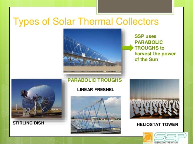 Types of Solar Thermal Collectors PARABOLIC TROUGHS STIRLING DISH LINEAR FRESNEL HELIOSTAT TOWER SSP uses PARABOLIC TROUGH...