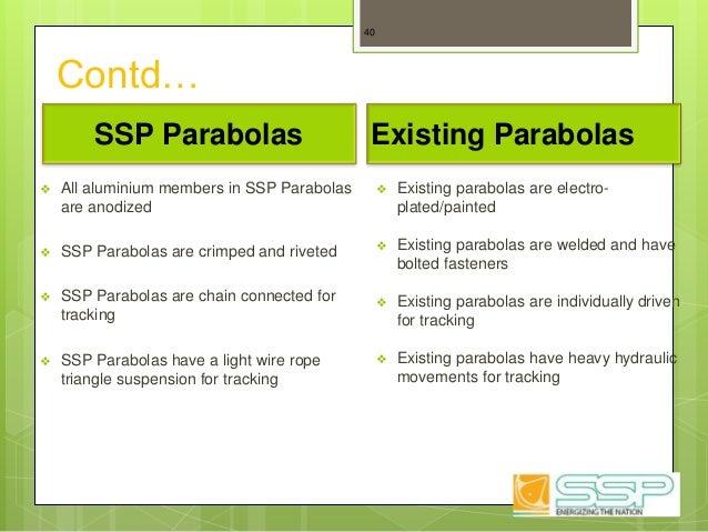 Contd… SSP Parabolas ❖ All aluminium members in SSP Parabolas are anodized ❖ SSP Parabolas are crimped and riveted ❖ SSP P...