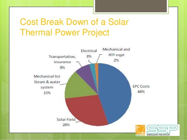 Cost Break Down of a Solar Thermal Power Project