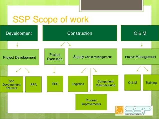 SSP Scope of work Development Construction O & M Project Development Project Execution Supply Chain Management Site Develo...