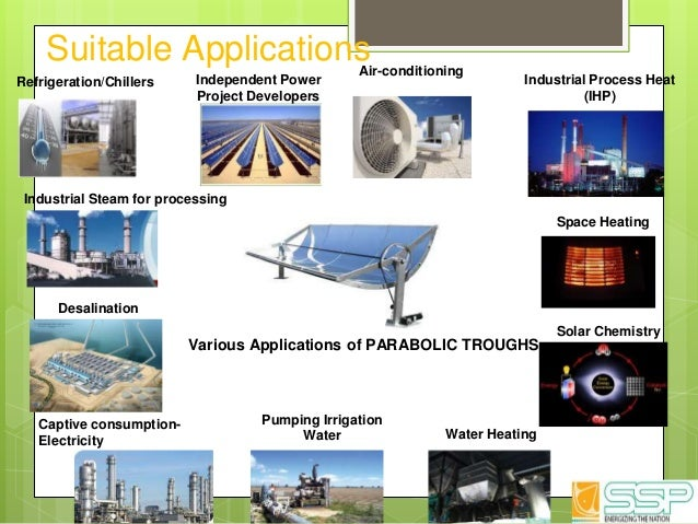 Suitable Applications Various Applications of PARABOLIC TROUGHS Refrigeration/Chillers Independent Power Project Developer...