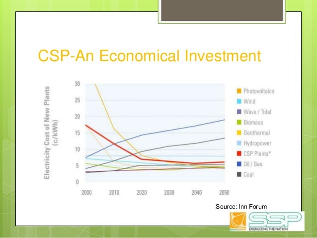 CSP-An Economical Investment Source: Inn Forum
