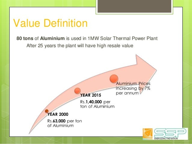 Value Definition 80 tons of Aluminium is used in 1MW Solar Thermal Power Plant After 25 years the plant will have high res...