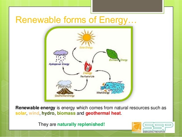 Renewable forms of Energy… Renewable energy is energy which comes from natural resources such as solar, wind, hydro, bioma...