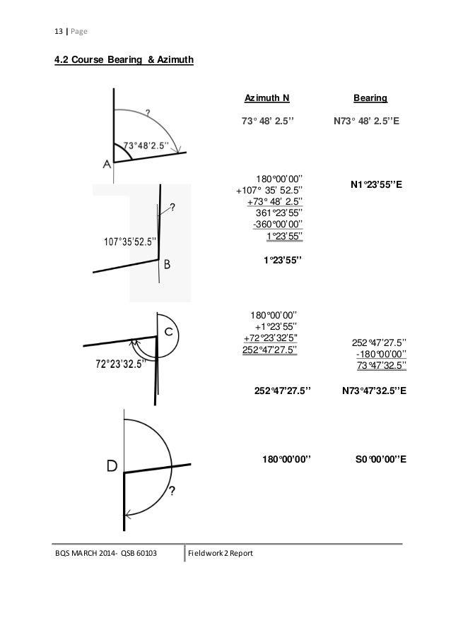 SCHATZ Functional Precision Unground Semi-Ground Bearings