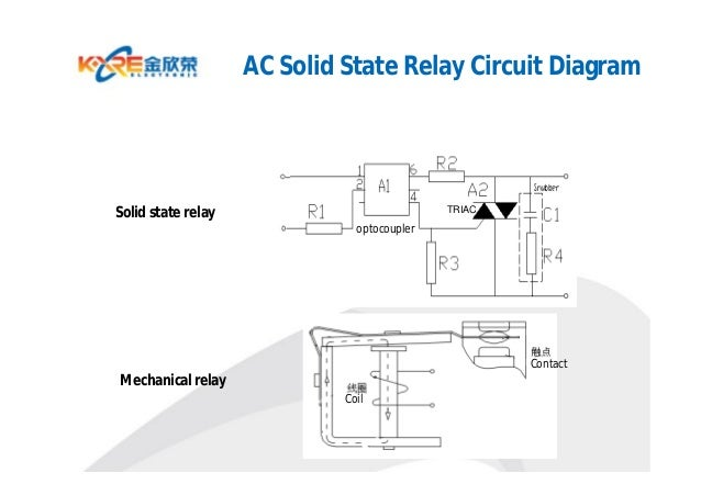 ssr features and applicationsssr and mechanical relay Øssr application; 2 11 18 2016 ac solid state relay circuit diagram