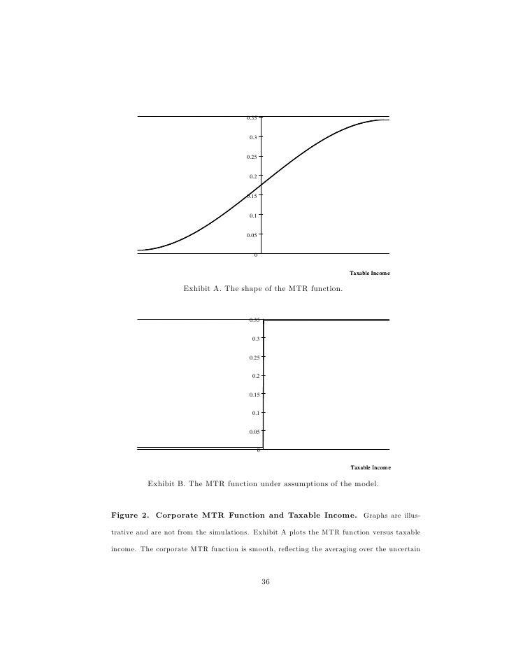 Stock options tax advantages