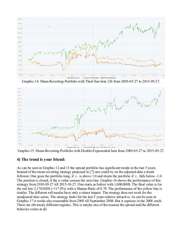 Trading strategies in crude oil