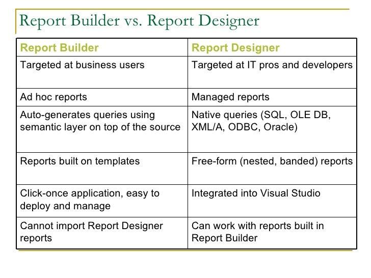 Preview report in visual studio 2005 service
