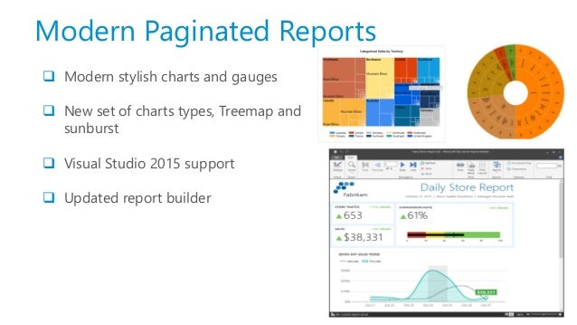 SQL Server Reporting Services 2016 Features