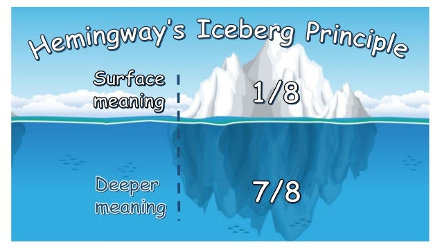 the iceberg theory in the old man and the sea ernest hemingway 4