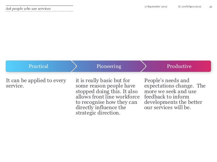 17 September 2012   © 100%Open 2012   42Ask people who use services             Practical                Pioneering       ...