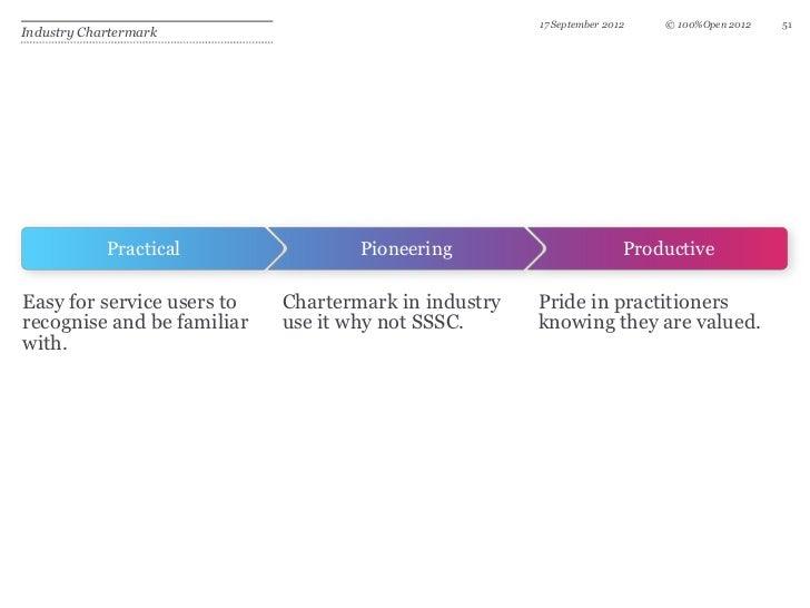 17 September 2012   © 100%Open 2012   51Industry Chartermark            Practical               Pioneering                ...