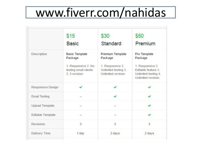 www.fiverr.com/nahidas