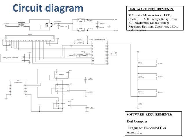underground cable fault location using aruino,gsm&gps