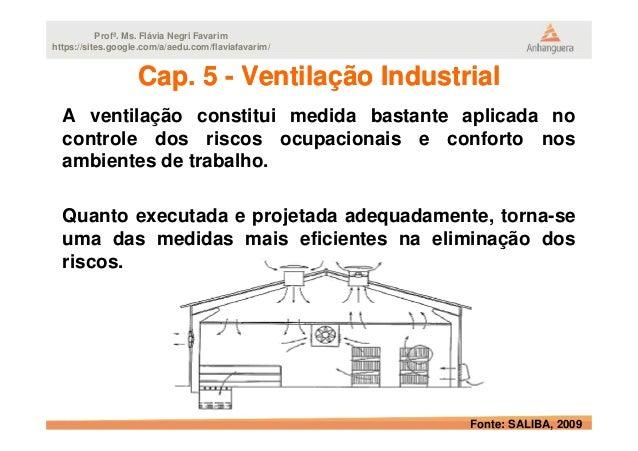 Profª. Ms. Flávia Negri Favarim https://sites.google.com/a/aedu.com/flaviafavarim/ Cap.Cap. 55 -- VentilaçãoVentilação Ind...