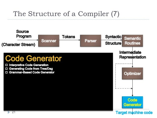 Ss ui lecture 2