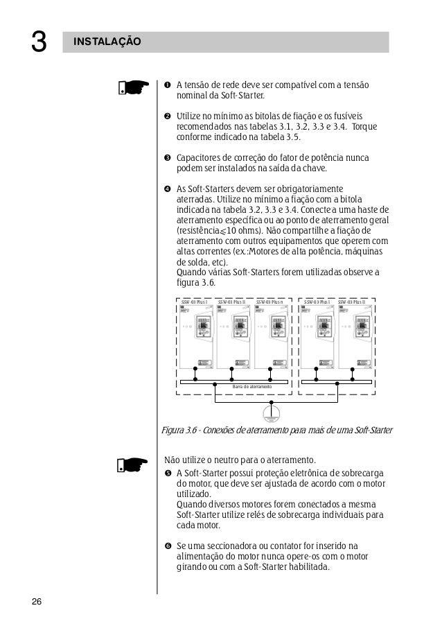 Weg soft starter ssw 03 manual dexterity
