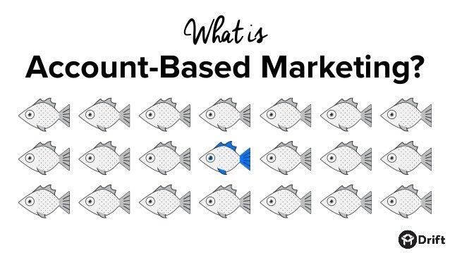 Account-Based Marketing? Whatis