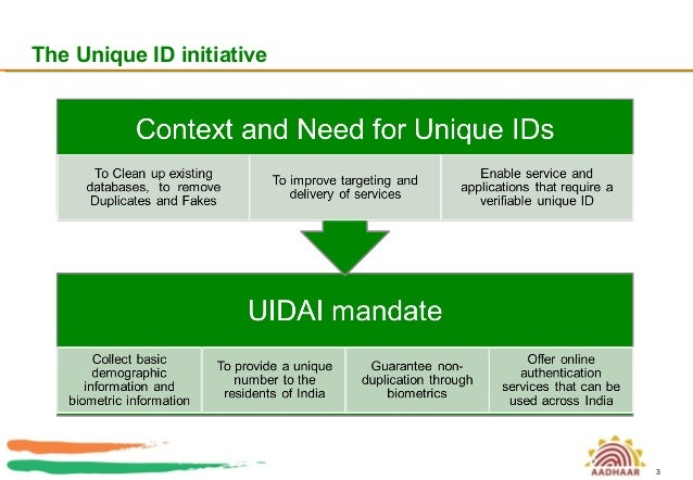 Apply for Corrections in Aadhar Card Online | Namma Area