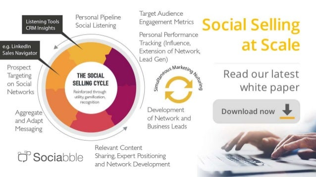 Does your organization know what it takes to scale your social selling program?