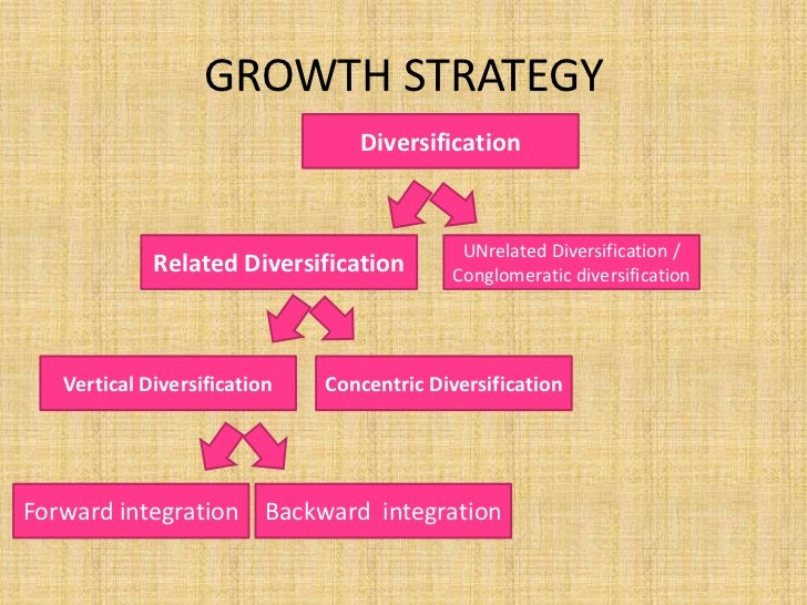 Growth strategy concentration and diversification