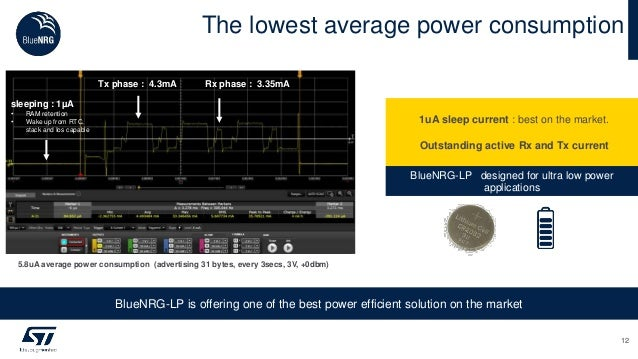The lowest average power consumption 12 5.8uA average power consumption (advertising 31 bytes, every 3secs, 3V, +0dbm) sle...