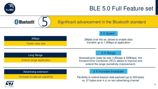 BLE 5.0 Full Feature set 16 Significant advancement in the Bluetooth standard 5 2Mbps Faster data rate 2Mpbs over the air,...