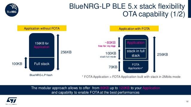 BlueNRG-LP BLE 5.x stack flexibility OTA capability (1/2) Full stack100KB 256KB 156KB for Application Application without ...